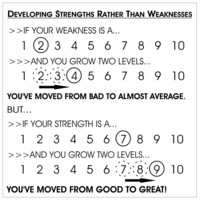 Develop_strengths